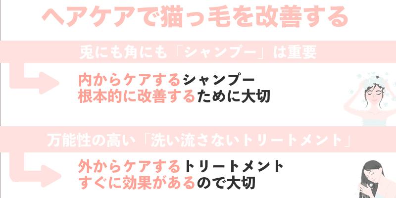 【市販品】猫っ毛におすすめの「ヘアマスク&ヘアパック」TOP5!